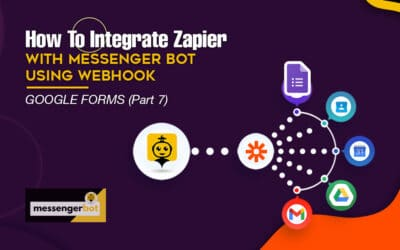 How To Integrate Zapier With Messenger Bot Using Webhook – Google Forms