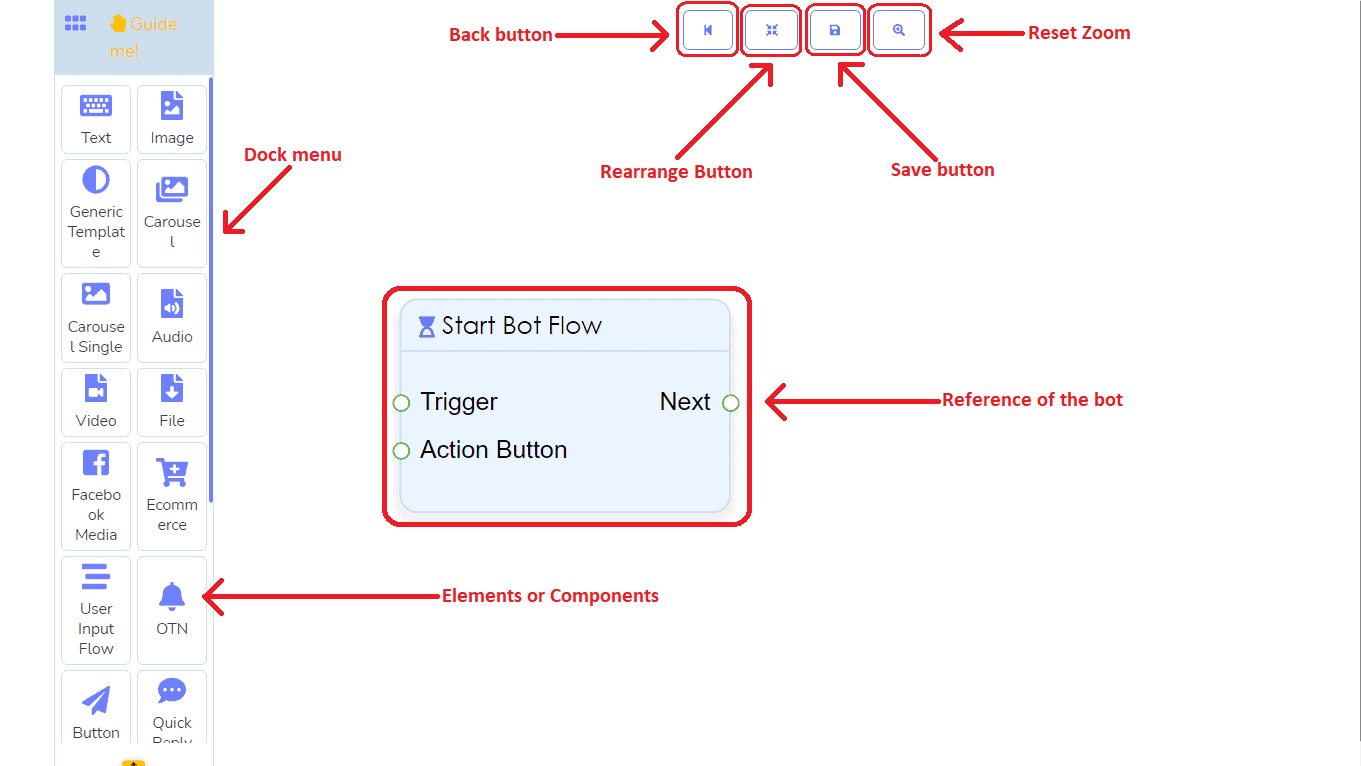A Detailed And Comprehensive Manual Of Messenger Bot's Flow Builder 5